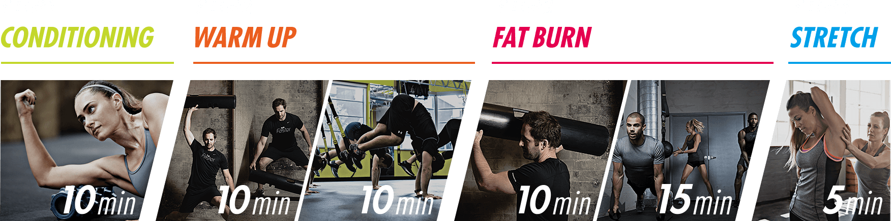STEP1 CONDITIONING、STEP2 WARM UP、STEP3 FAT BURN、STEP4 STRETCH