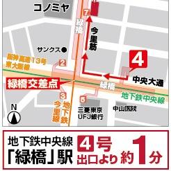 JOYFIT24緑橋